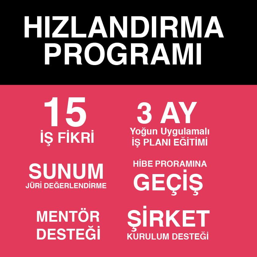 hizlandirma-programi